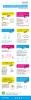 [Infographie] Top 10 des idées reçues sur le tri et le recyclage