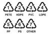 Logo type de résines plastiques